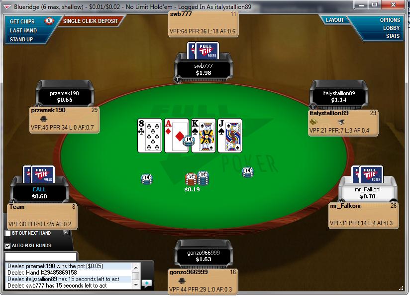 File:Fullt-tilt-hud.png - PokerMuck